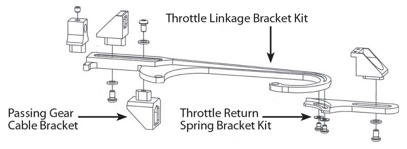 throttle-brkts