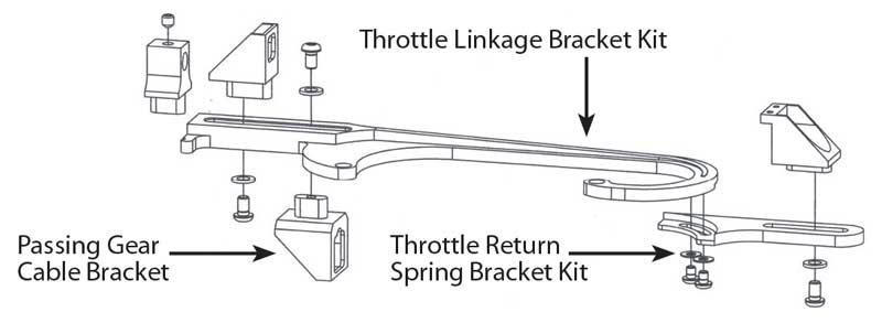 Return Spring Diagram Diy Wiring Diagrams